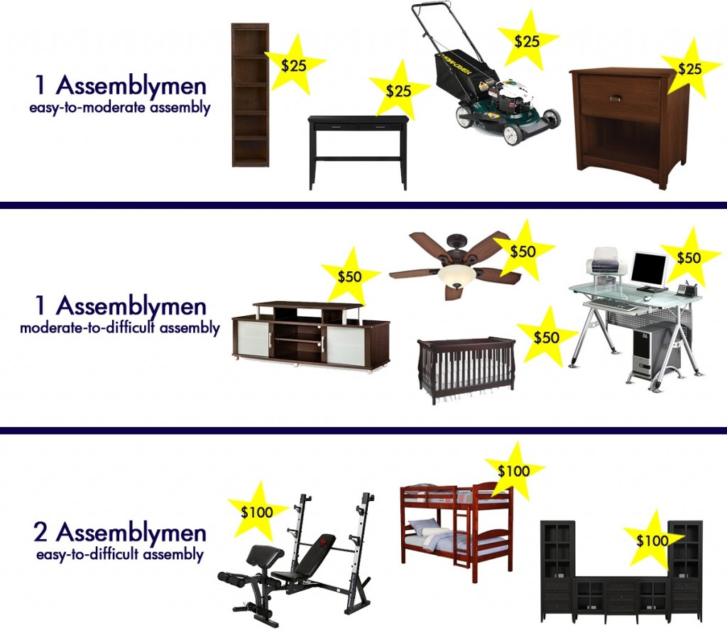 Assembly Service Product Pricing
